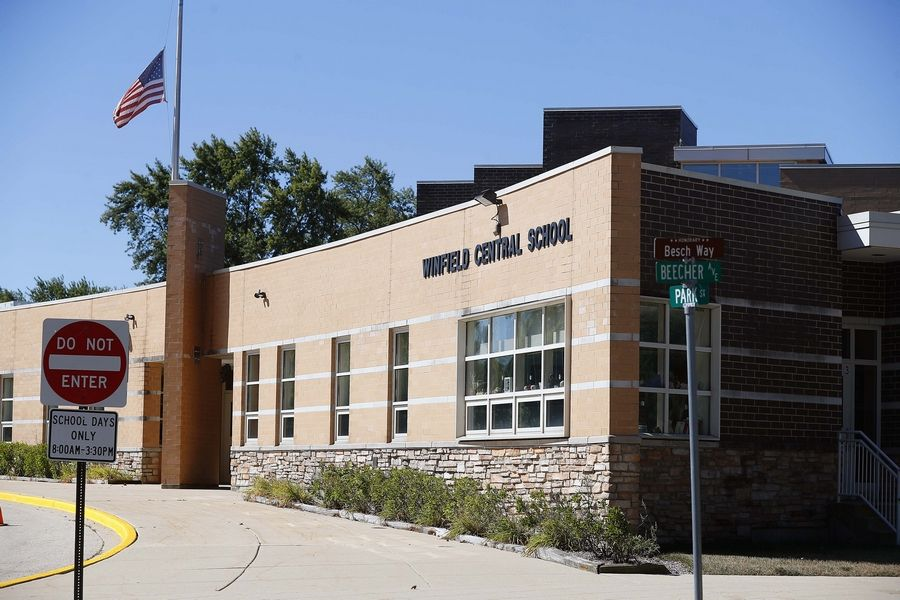 Winfield Elementary District 34 would replace roofing, a gym floor and heating and ventilation units at Winfield Central if voters approve a funding request in November.