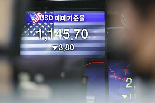 A screen showing the foreign exchange rate between U.S. dollar and South Korean won is seen at the foreign exchange dealing room in Seoul, South Korea, Thursday, Oct. 15, 2020. Asian stocks followed Wall Street lower on Thursday as hopes U.S. leaders will agree on a new economic stimulus before the Nov. 3 presidential election faded.